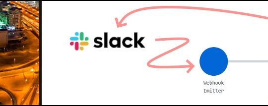 #Slack |> App |> Smee |> My Local App |> #Slack Reply : How to interact when you're behind Firewall/Proxy